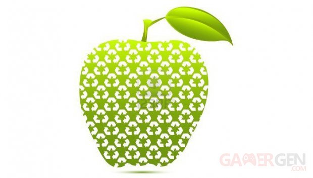 logorecyclageapple logorecyclageapple