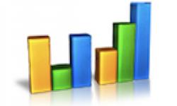 Vignette Icone Head Statistiques Graphique Chiffres 18012011
