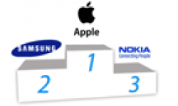 podium logo apple samsung nokia vignette head